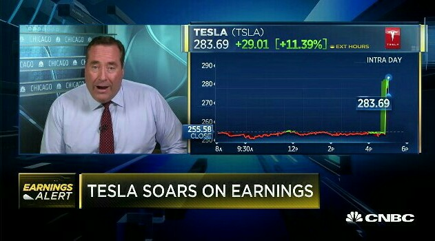 "Breaking news: Tesla Stock goes ""Sky Rocket"""